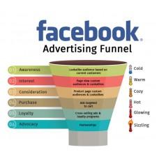Facebook Ads Funnel setup