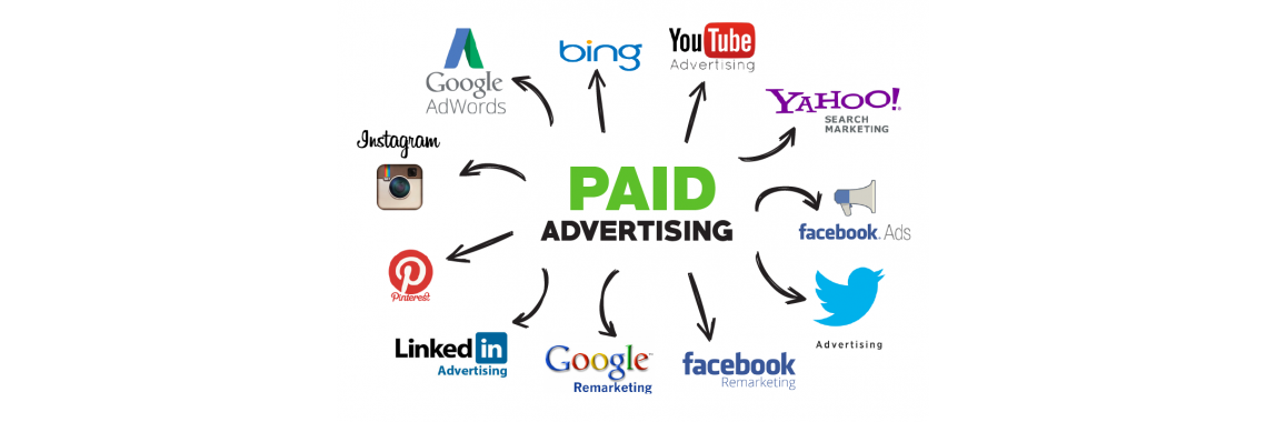 Paid Advertising/Ads Management